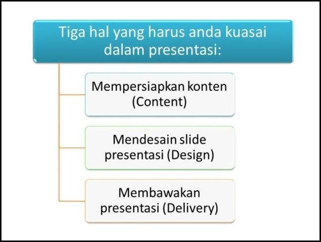smartart-list